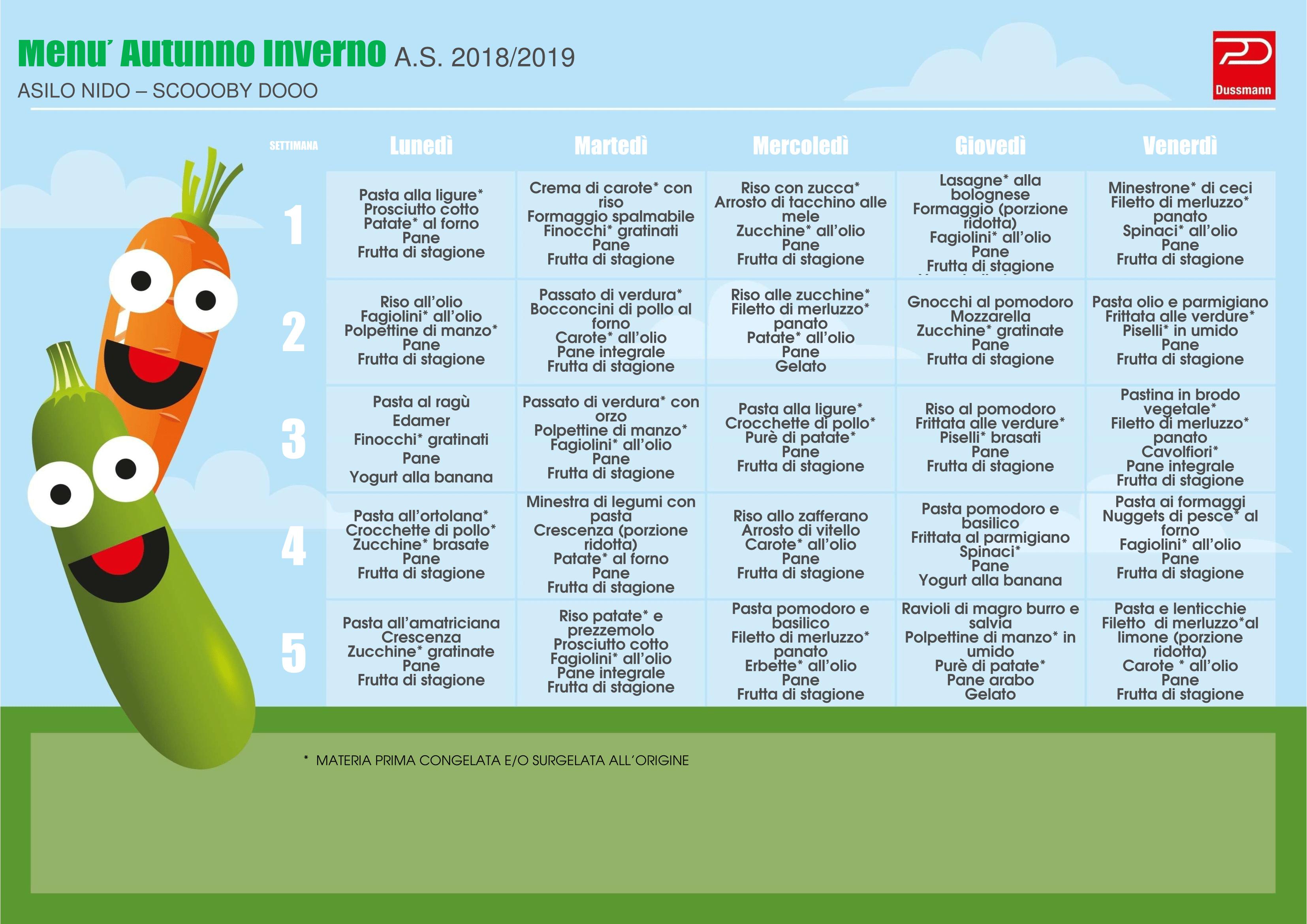 Scoobydooo menu nido