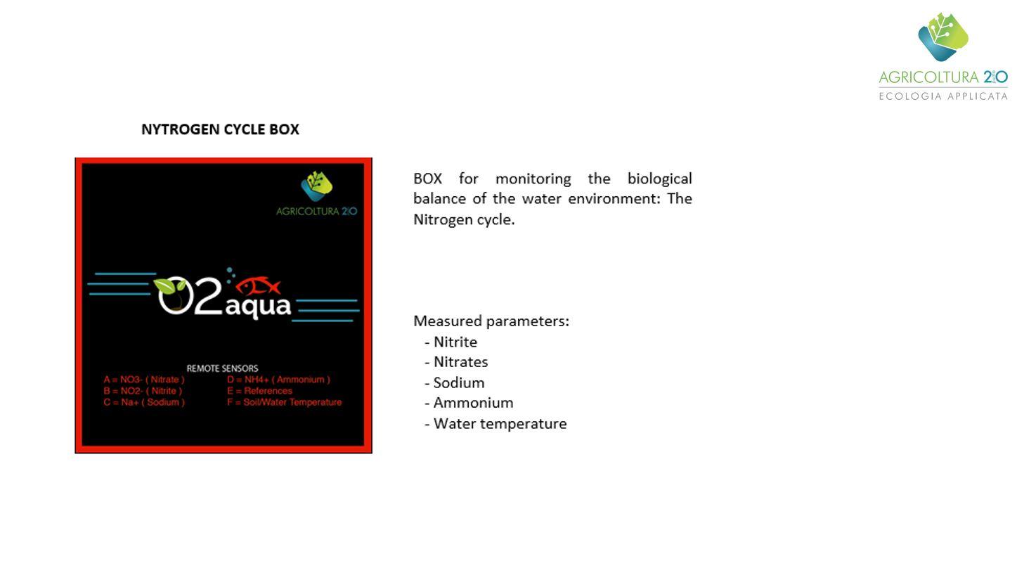 Monitoraggio Acquaponica 2.0