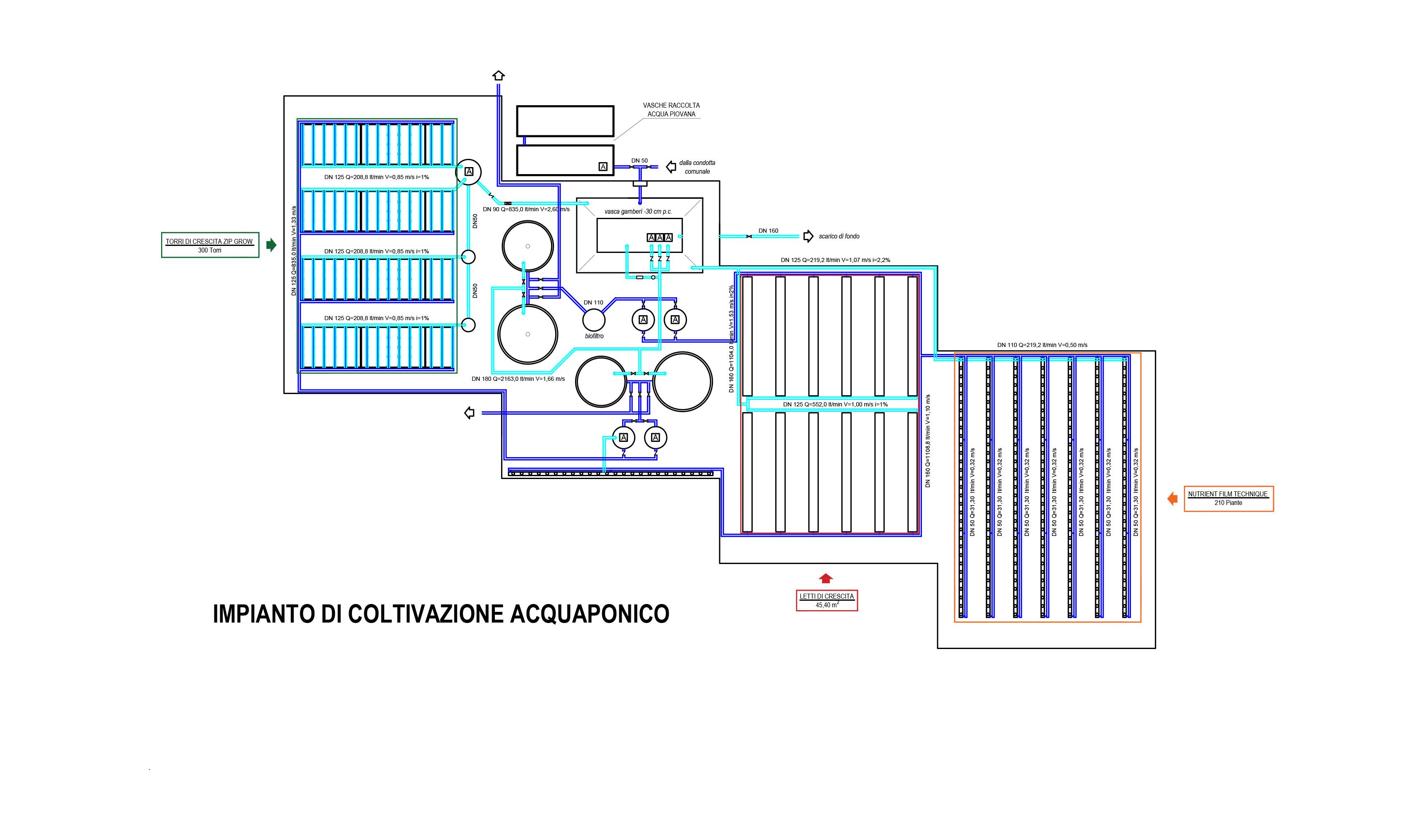 esempio business plan falegnameria